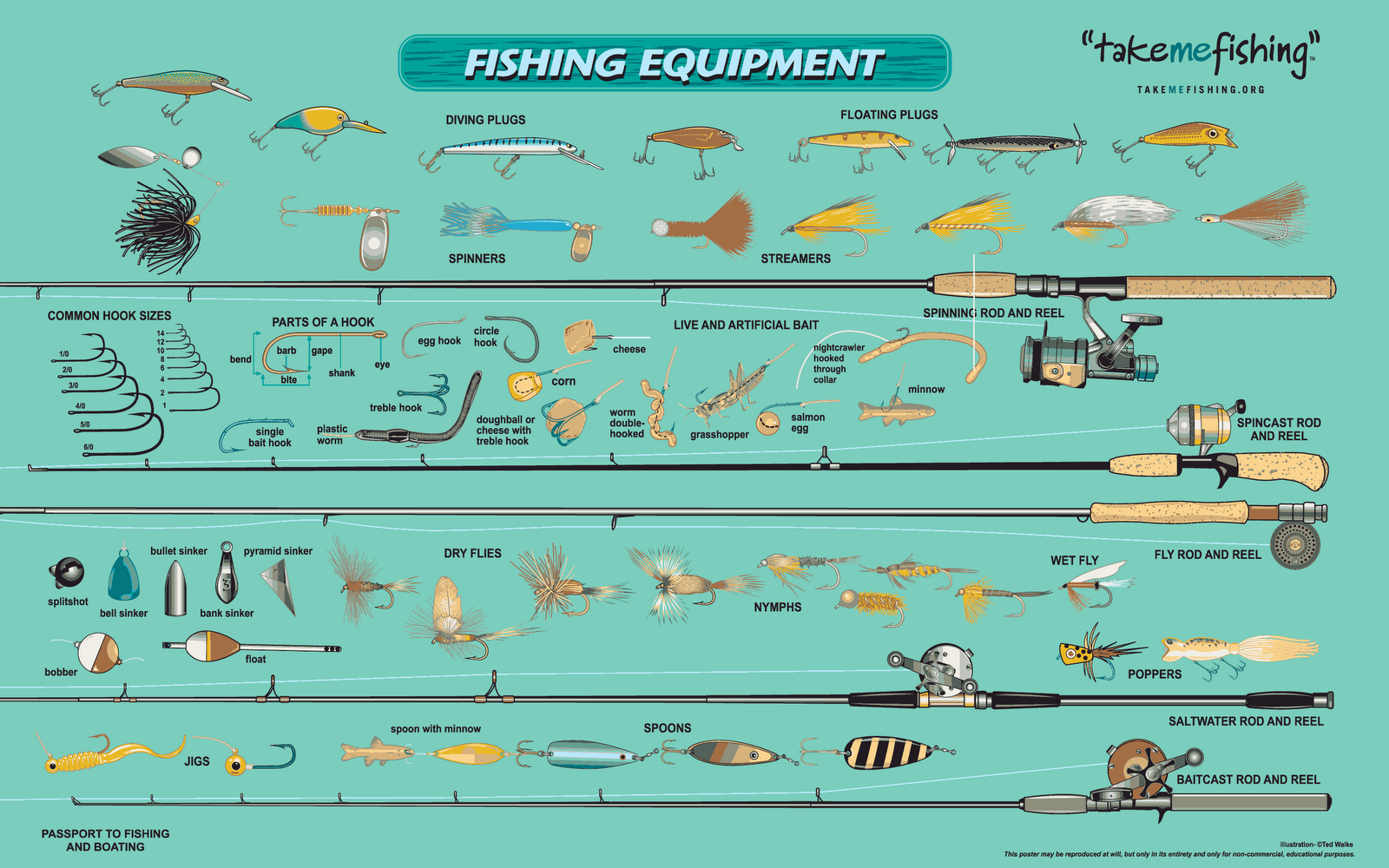 fishing-equipment-fishing-equipment-1600x1000.jpg