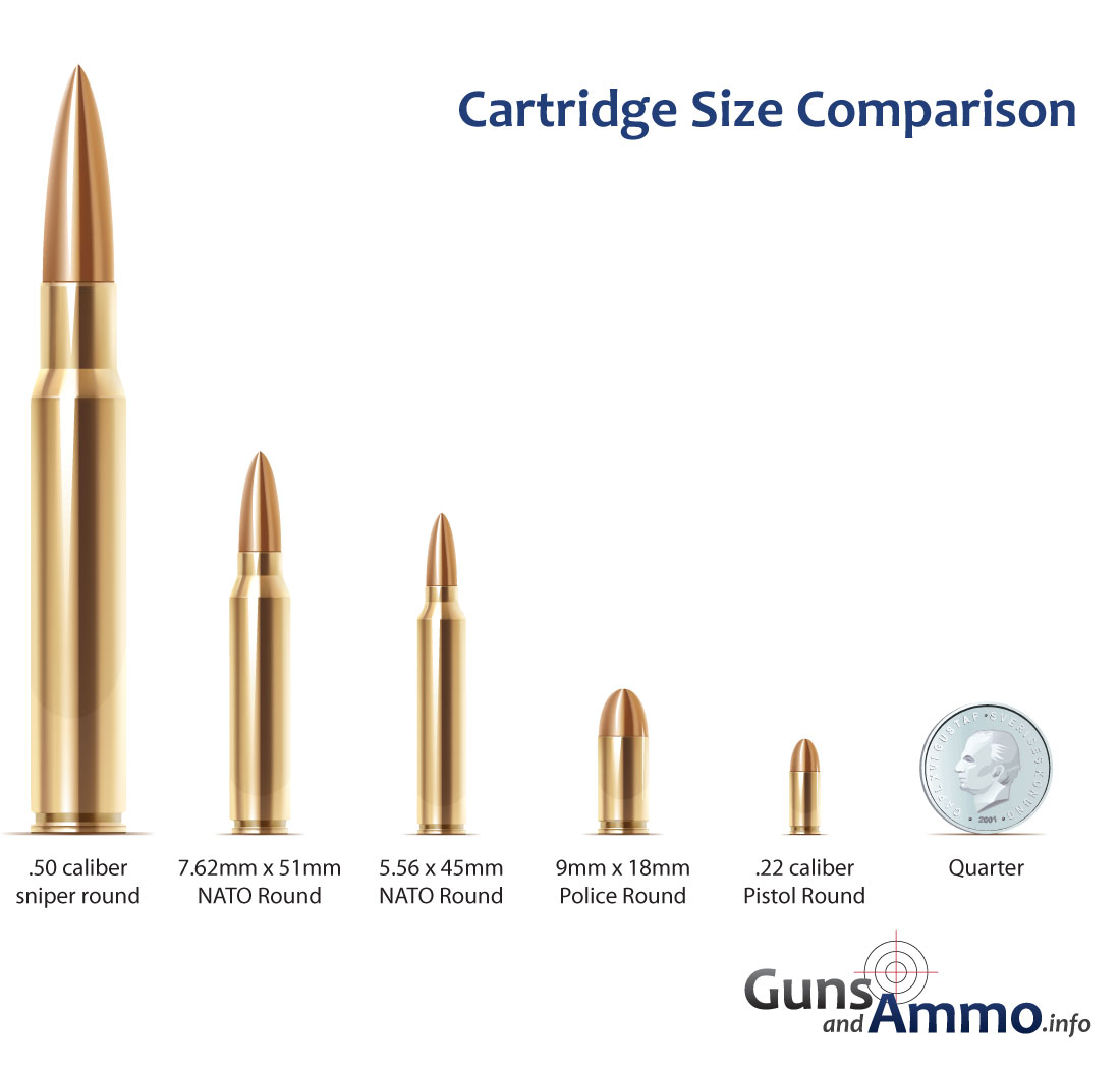 cartridge-size-comparison